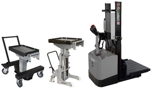 Redukcja kosztów wytwarzania poprzez optymalizację procesu wymiany narzędzi w tłoczniach. SMED